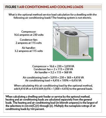 Condenser coil capacity calculation