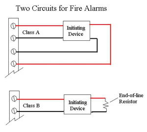 fire alarm piping and wiring class a loop rh forums mikeholt com fire alarm wiring schematic fire alarm wiring diagram uk