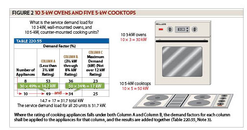 induction cooktops ge profile