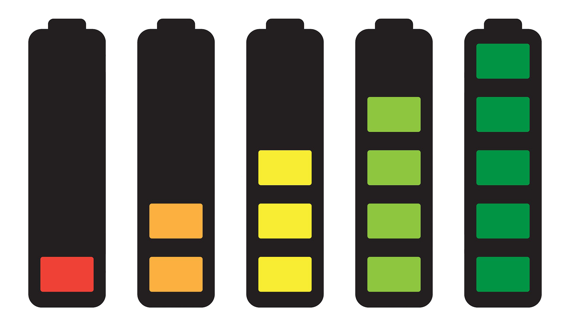 Report: U S  Energy Storage to Quintuple Through 2020 | Electrical