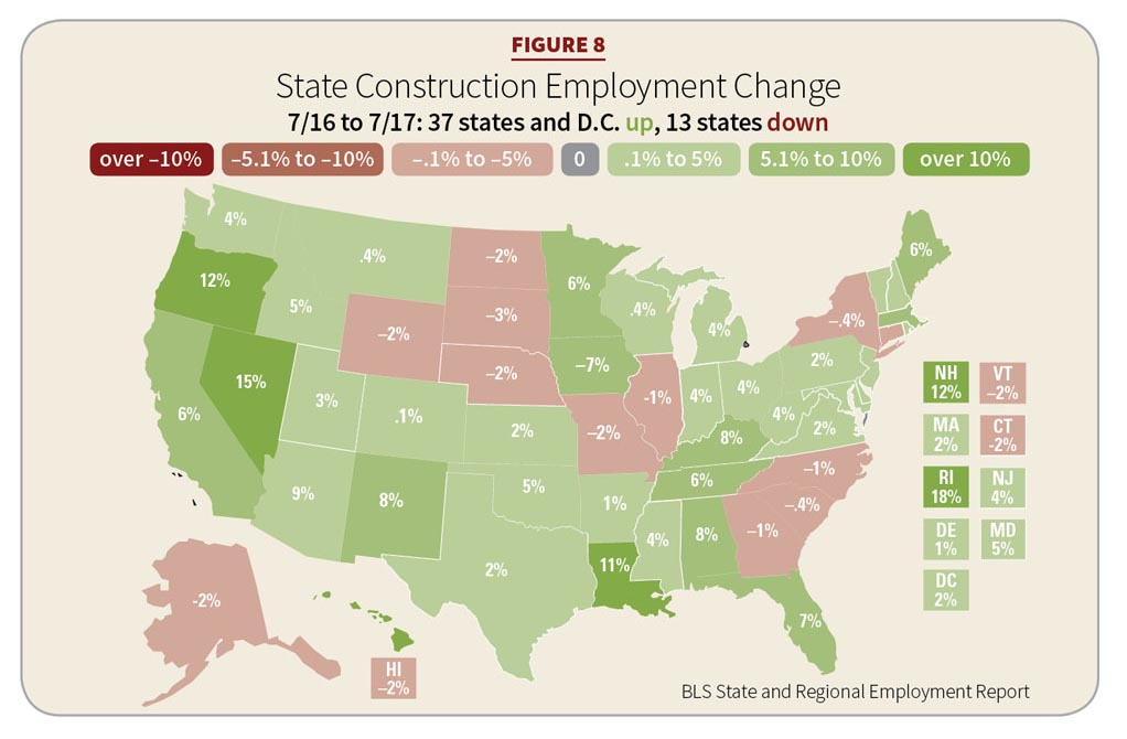 Figure 8: State Construction Employment Change