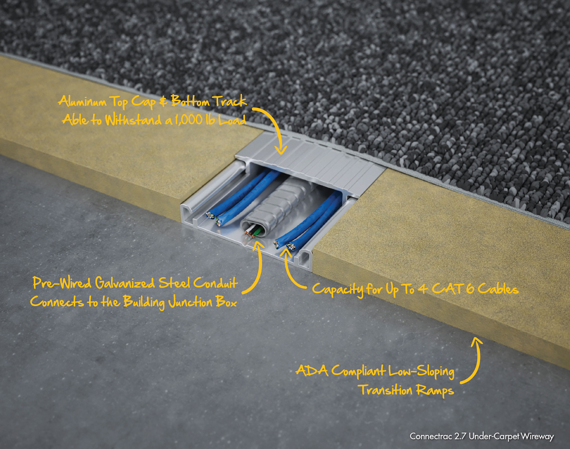 Connectrac's floor-mounted, low-profile metal raceways and flanking floor transition ramps integrate with flooring to create a cable pathway for cabling and electrical power.