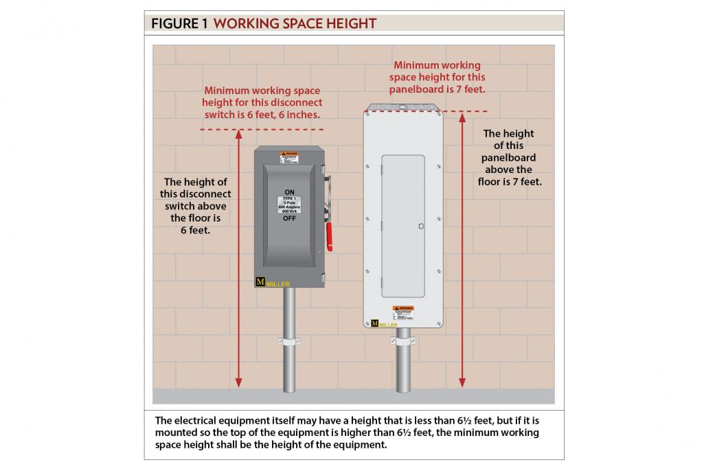 general installation requirements, part xx electrical contractor Transformer Relay Wiring Diagram