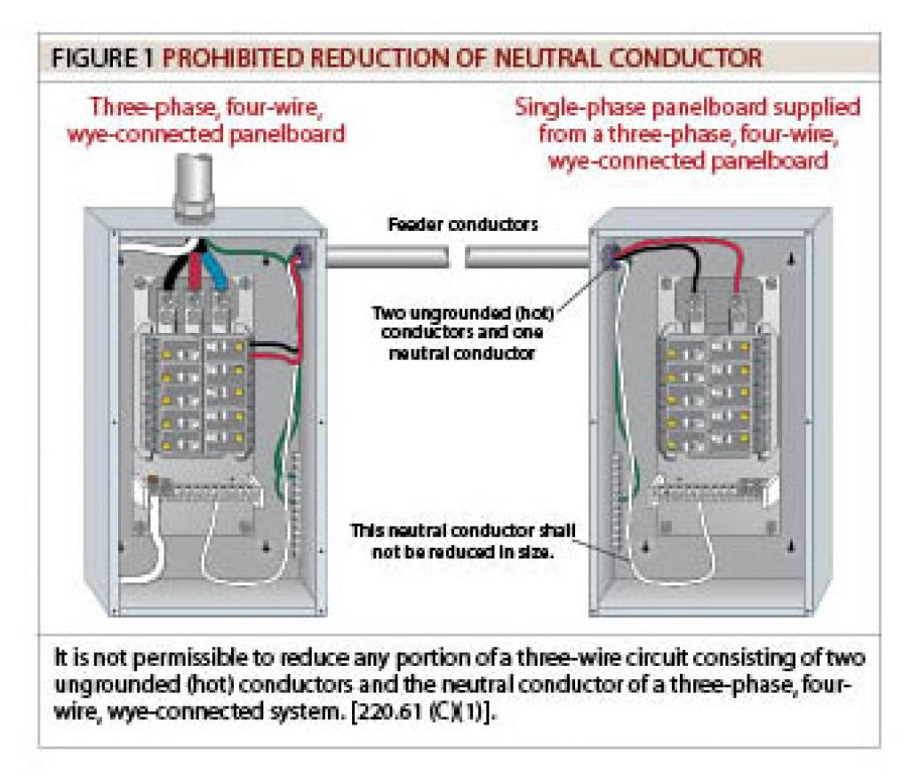 Electrical Branch Circuits Feeders - Wiring Diagram •