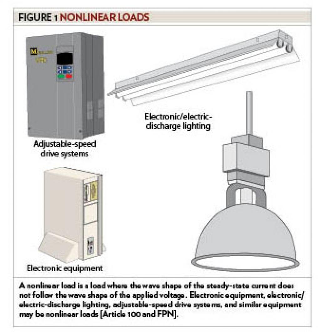 Branch Circuit Feeder And Service Calculations Part Xliii Commercial Entrance Wiring Diagram