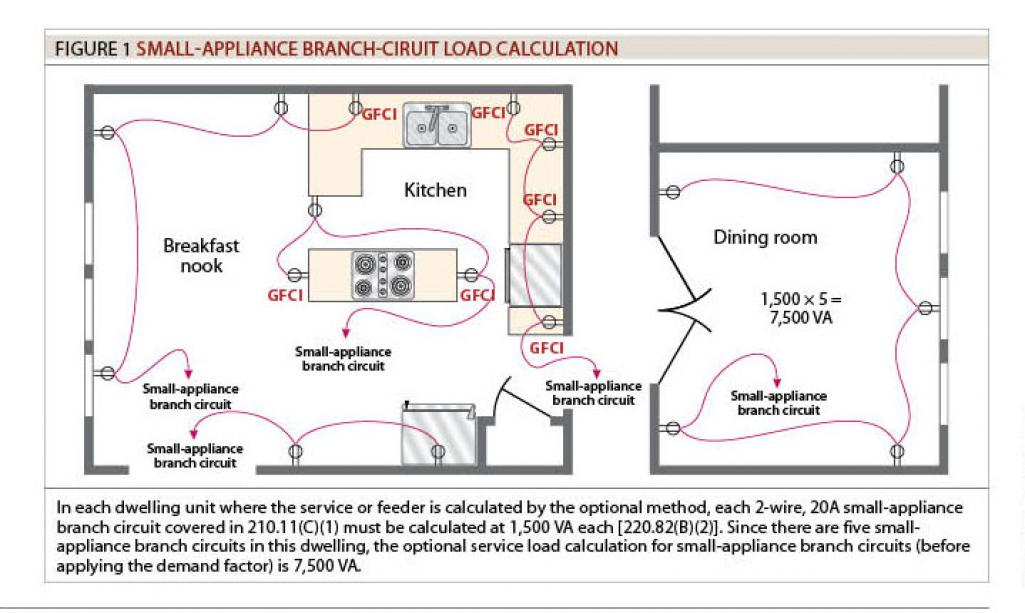 Kitchen Gfci Wiring - Car Wiring Diagrams Explained •