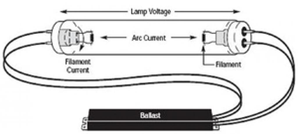 lutron ecosystem ballast wiring diagram the dim state of affairs electrical contractor magazine  the dim state of affairs electrical