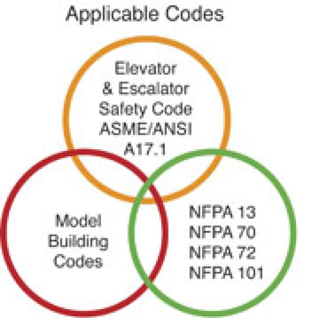 Surprising Fire Alarm Systems And Elevator Recall Electrical Contractor Magazine Wiring 101 Cranwise Assnl