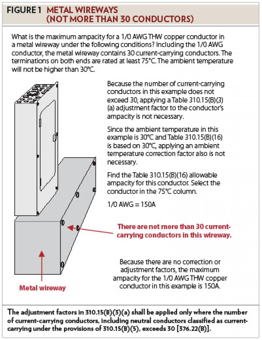 Sizing Conductors Part Xi Electrical Contractor Magazine
