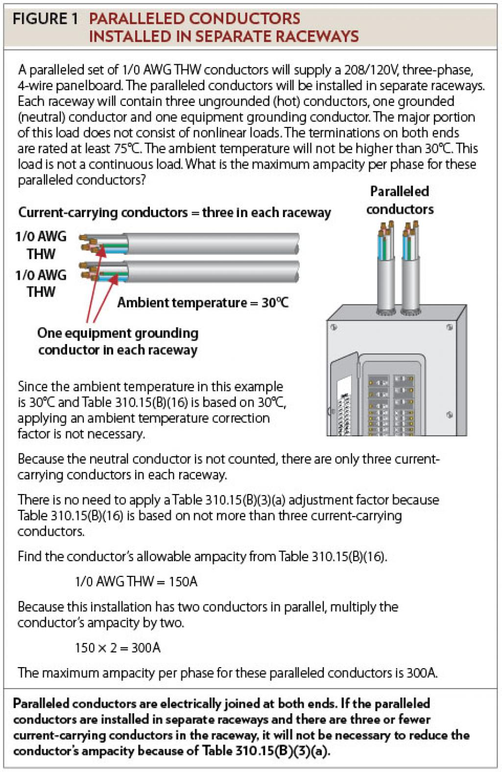 Sizing conductors part xii electrical contractor magazine for Standard electrical service sizes