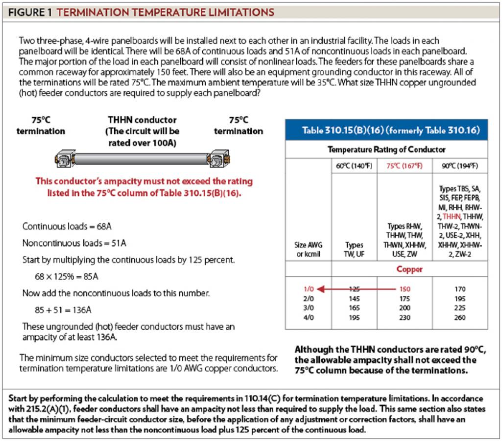Nice thhn wire chart image electrical and wiring diagram ideas modern mtw wire ampacity chart images electrical diagram ideas keyboard keysfo Choice Image