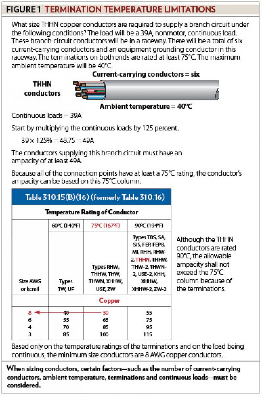 Sizing Conductors, Part XVI | Electrical Contractor Magazine