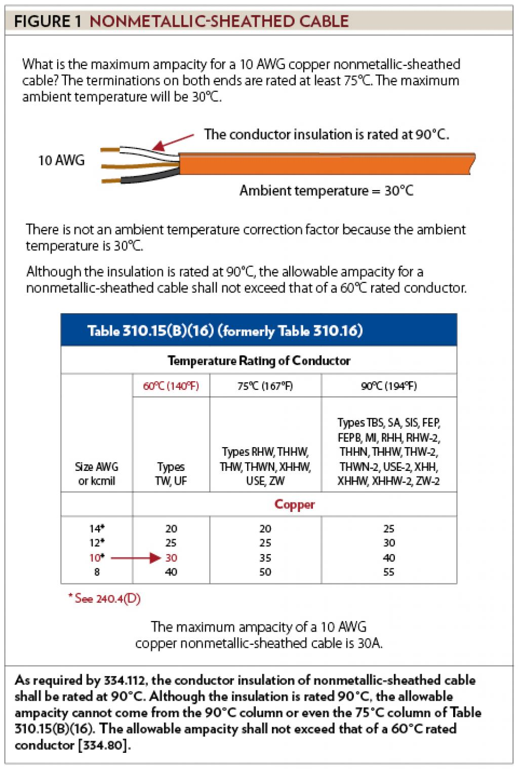 Sizing Conductors, Part VI | Electrical Contractor Magazine
