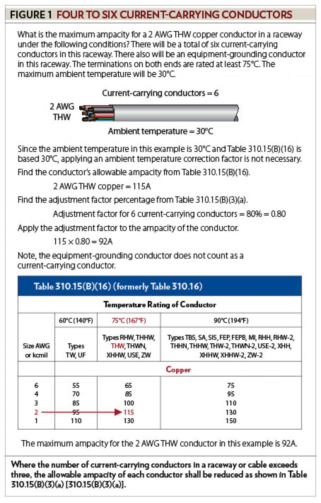 Sizing conductors part vii electrical contractor magazine sizing conductors part vii keyboard keysfo Image collections