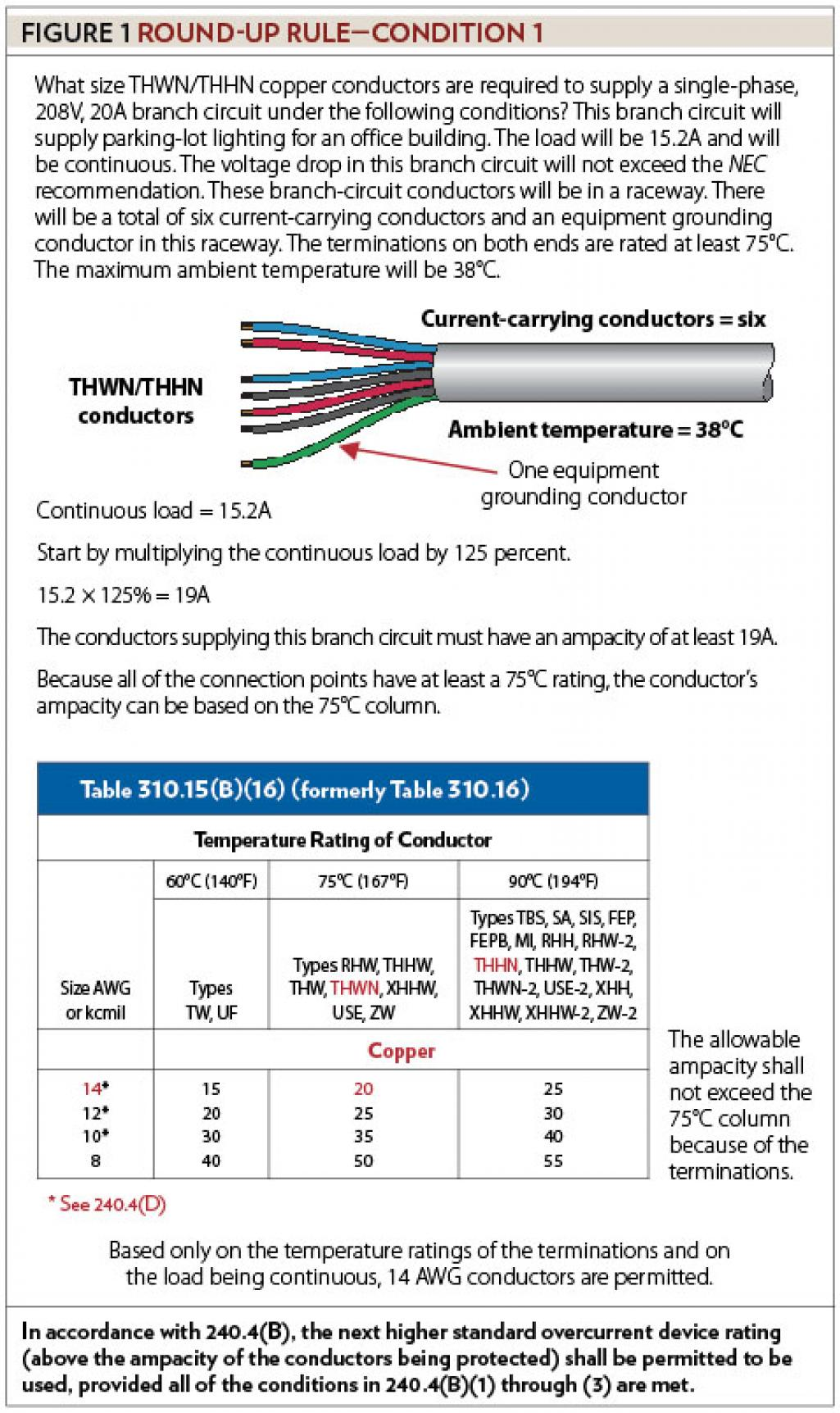 Sizing conductors part xviii electrical contractor magazine sizing conductors part xviii greentooth Gallery