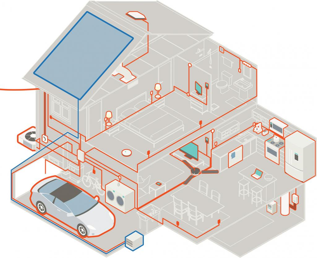 Illustration of a house showing electrical lines and service disconnect points