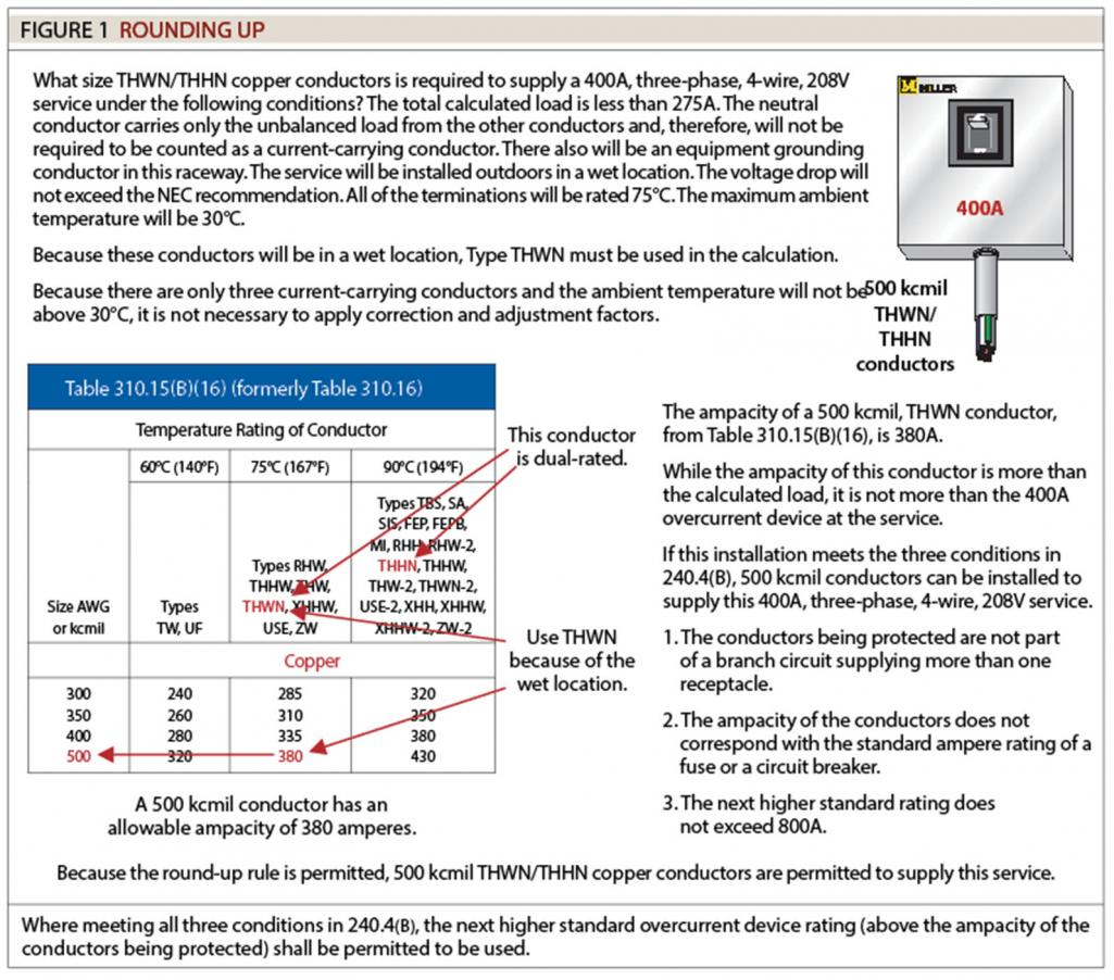Ieee 480v amps wire sizing chart wire center sizing conductors part xix electrical contractor magazine rh ecmag com motor wire sizing chart nec wire size ampacity chart greentooth Gallery