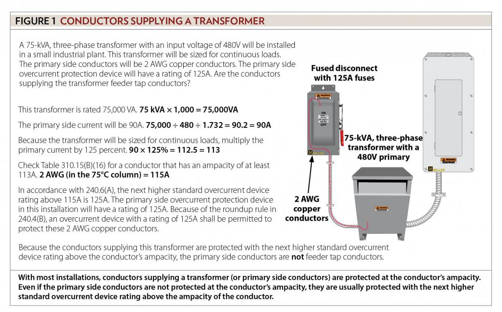 Fuse Selection Chart For Transformer - Wiring Diagram