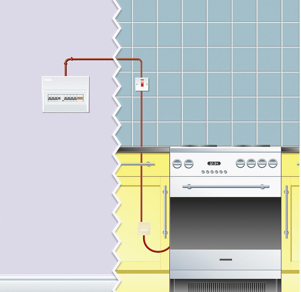 Afcis Settle Into Code Electrical Contractor Magazine Outlet Wiring Diagram Ground Fault Circuit Interrupter Multiple