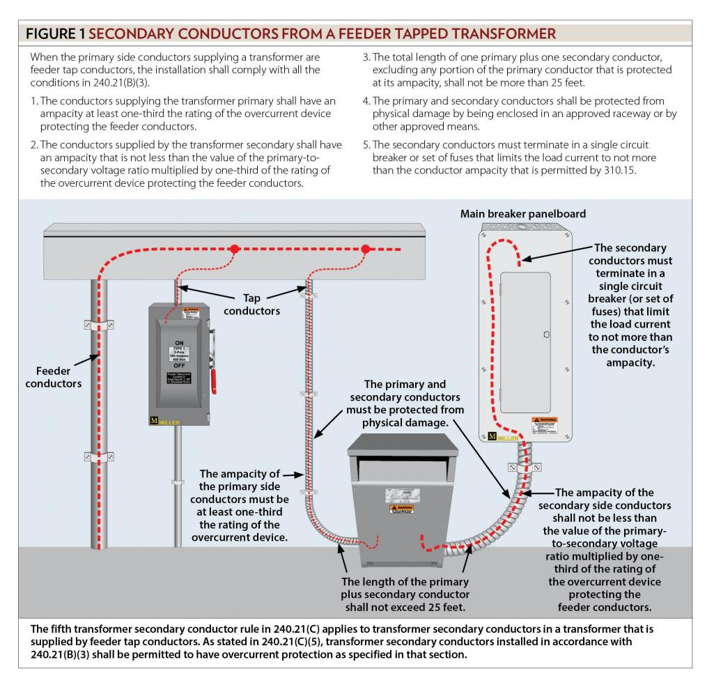 480 To 240 Volt Transformer Wiring Diagram Share The Knownledge
