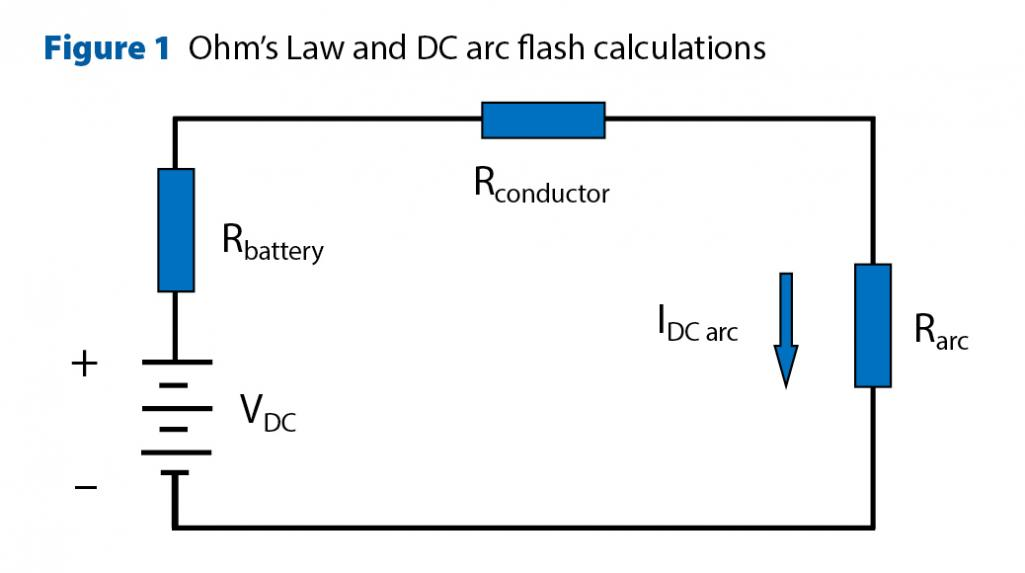 Know Your Arc: DC arc flash calculations | Electrical