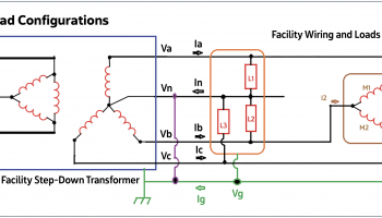 Diagram of wiring and load configurations | Richard P. Bingham