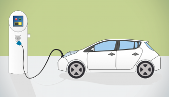 Electric car plugged in to charging station against a plain green background
