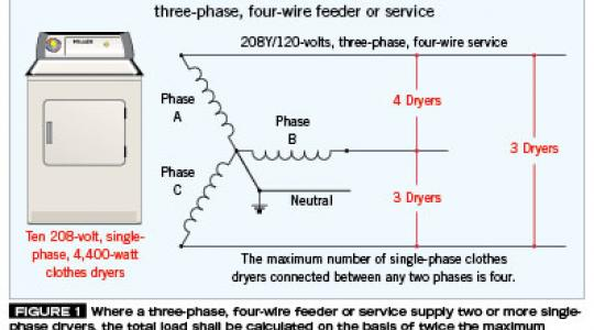 branch-circuit, feeder and service calculations, part xxii