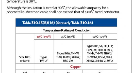 Nice thhn wire sizes table ensign schematic diagram series circuit nec wire ampacity chart wiring diagram greentooth Choice Image