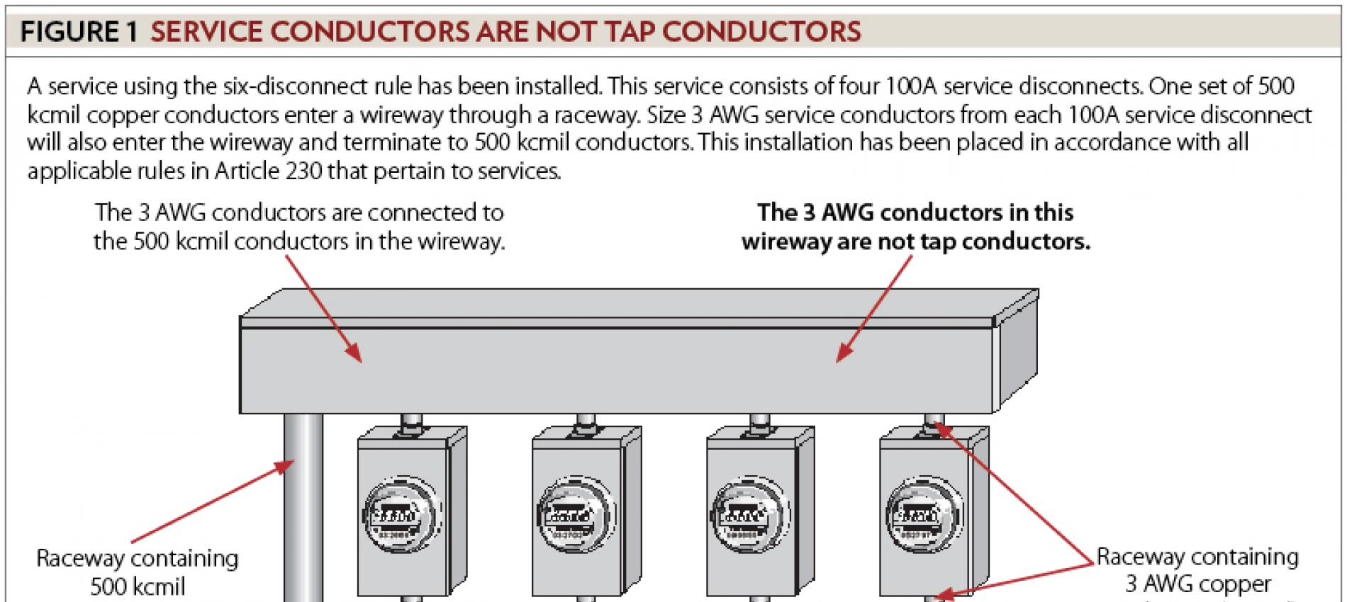 Wire size chart national electric code image collections wiring pacitti nec wire chart new wiring diagram 2018 sizing conductors part xxiii electrical contractor magazine 31016 greentooth Choice Image