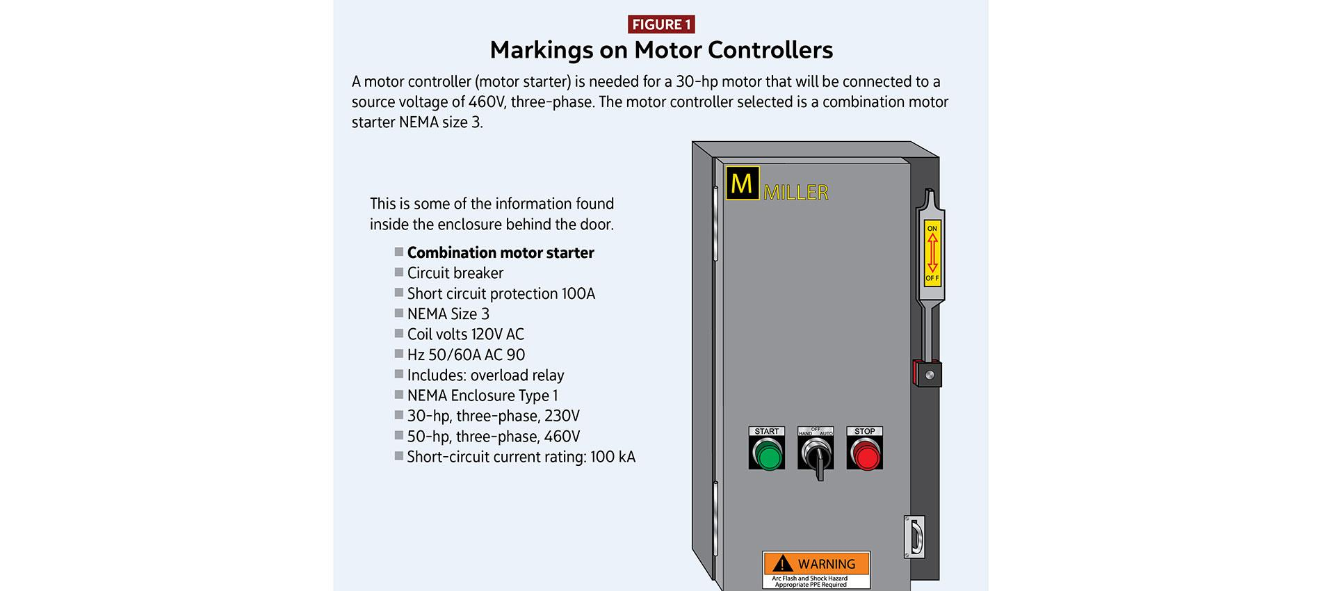 Arc Energy Reduction Defining Qualified And More Electrical Circuit Breakers Motors Motor Circuits Controllers Part V Article 430