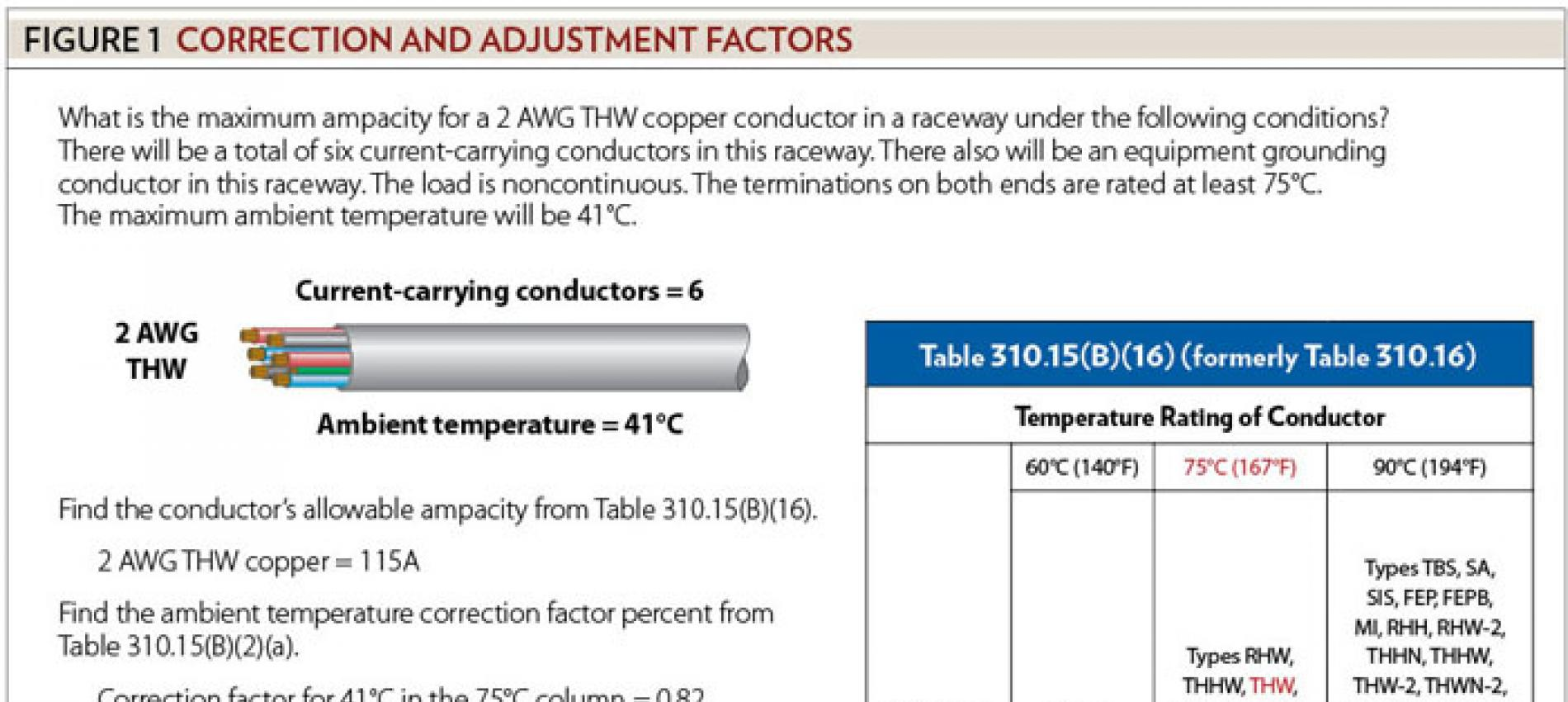 2 thhn copper wire ampacity wire center sizing conductors part xv electrical contractor magazine rh ecmag com nec thhn wire chart thhn wire amp rating chart keyboard keysfo Gallery