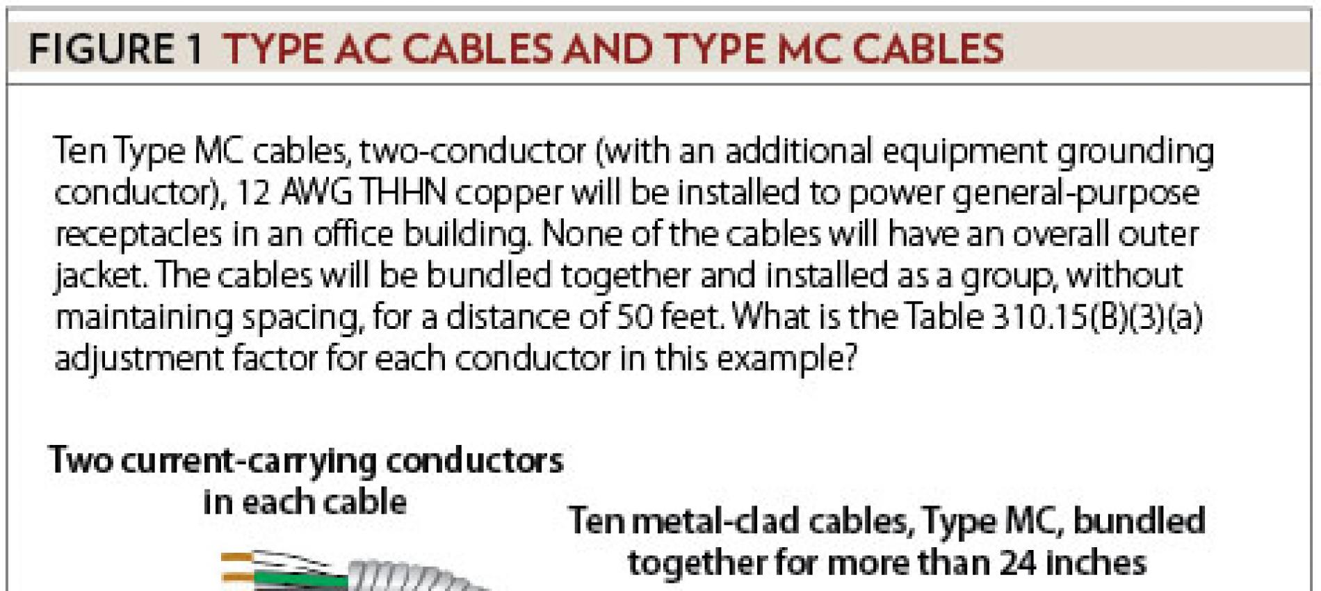 Surprising Sizing Conductors Part Xiv Electrical Contractor Magazine Wiring Digital Resources Funapmognl