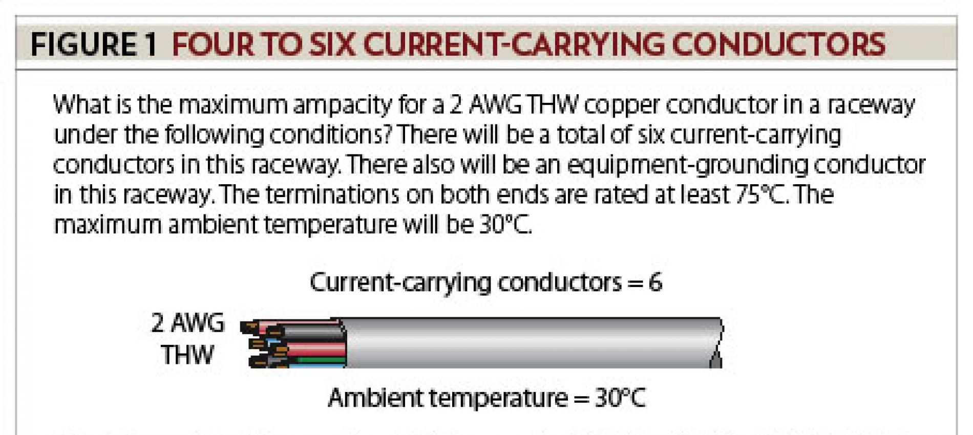 Contemporary Copper Wire Capacity Chart Elaboration - Everything You ...
