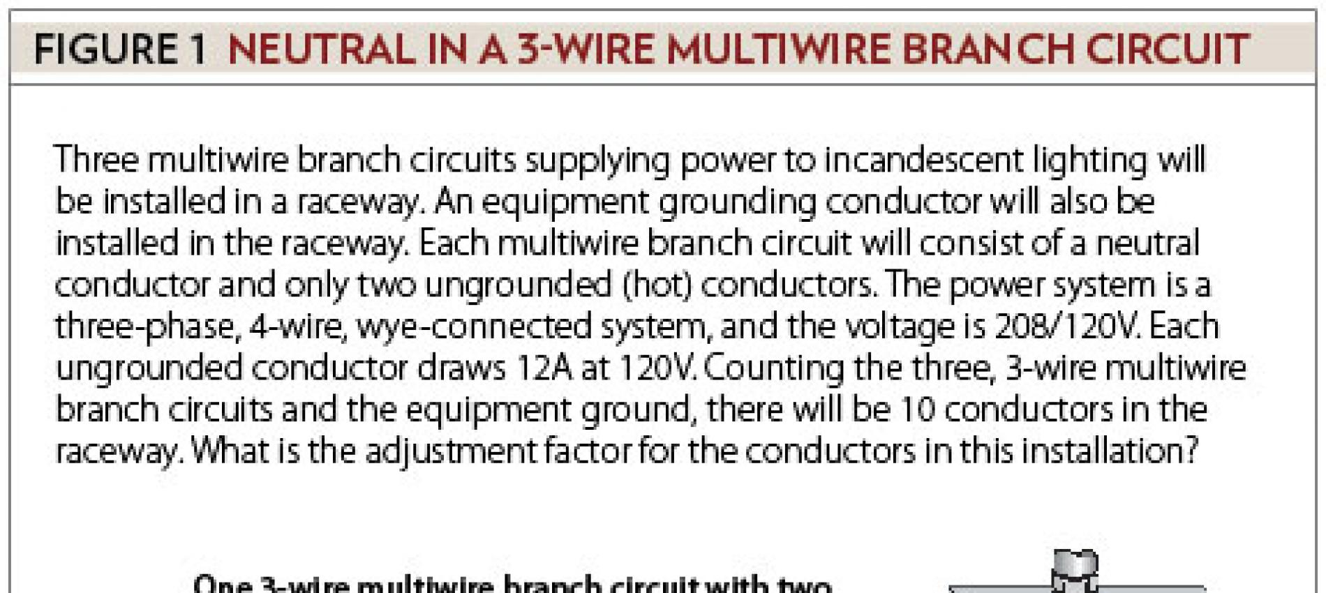 Unique Paralleling Encore Wire Reel Adornment - Wiring Standart ...