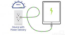 Leviton Video Thumbnail - Device with Power Delivery