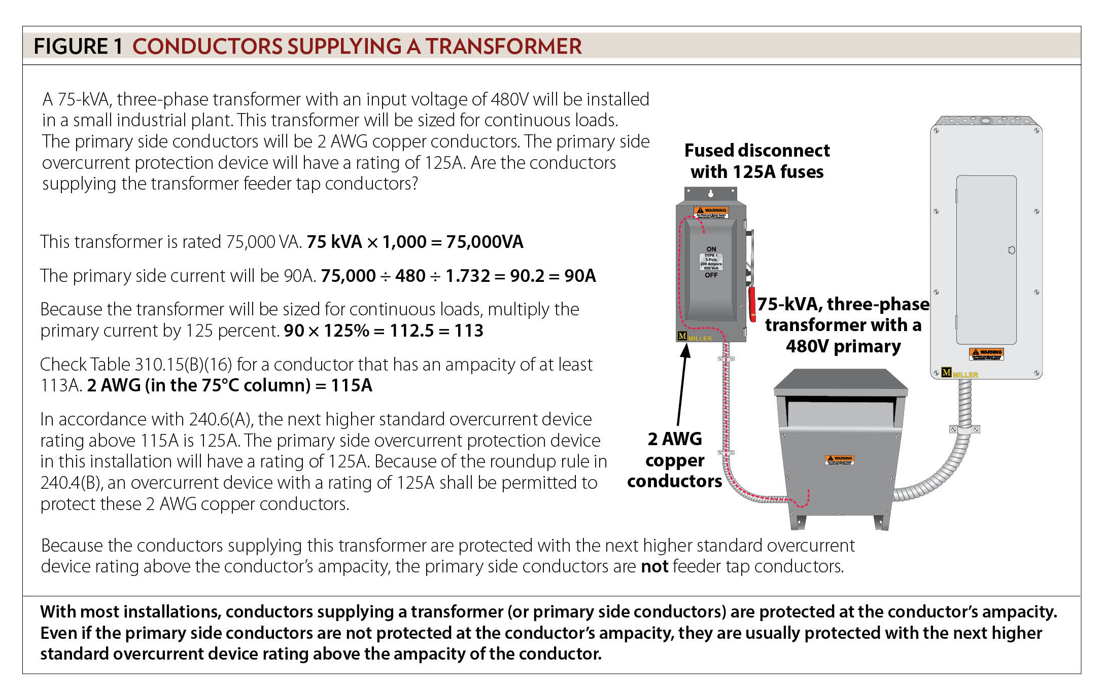 standard fender wiring diagrams sizing conductors, part xxvi | electrical contractor magazine #6
