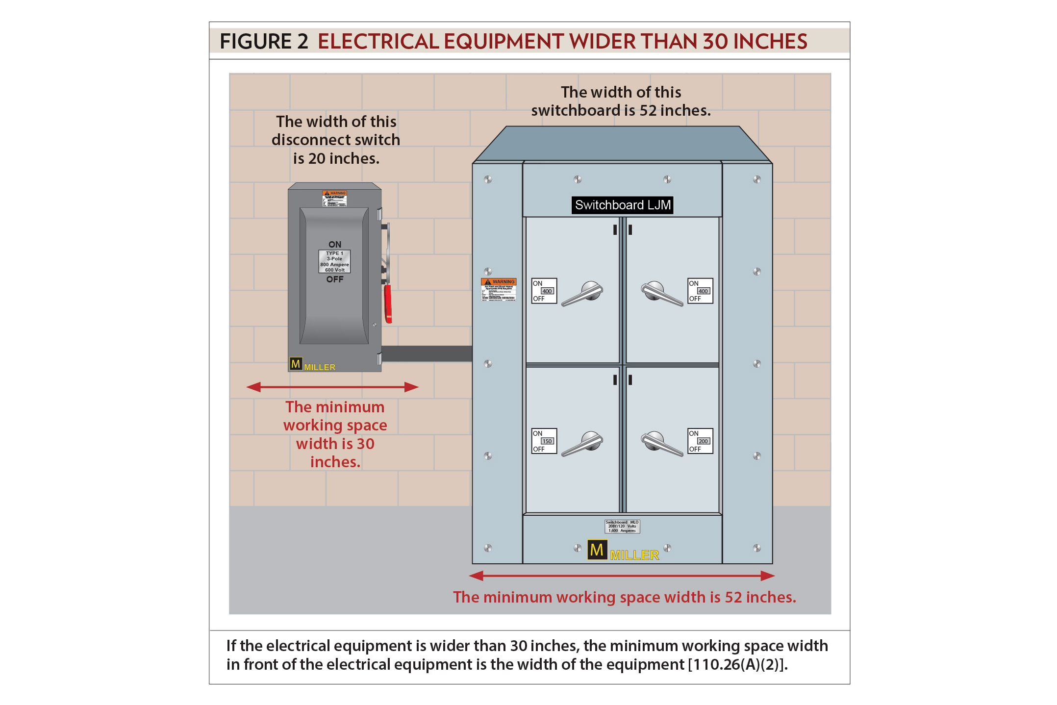 residential electrical panel clearance  | ecmag.com