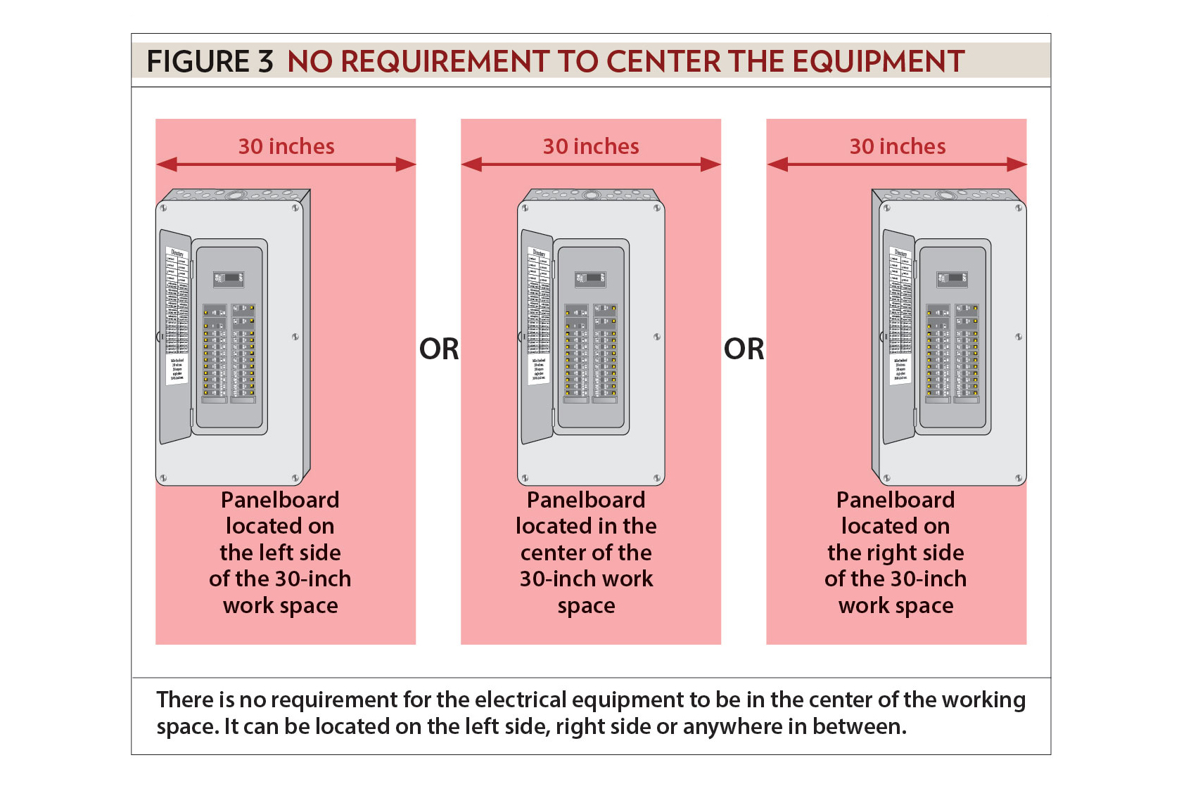 nec clearance requirements for electrical panels  | pinsdaddy.com