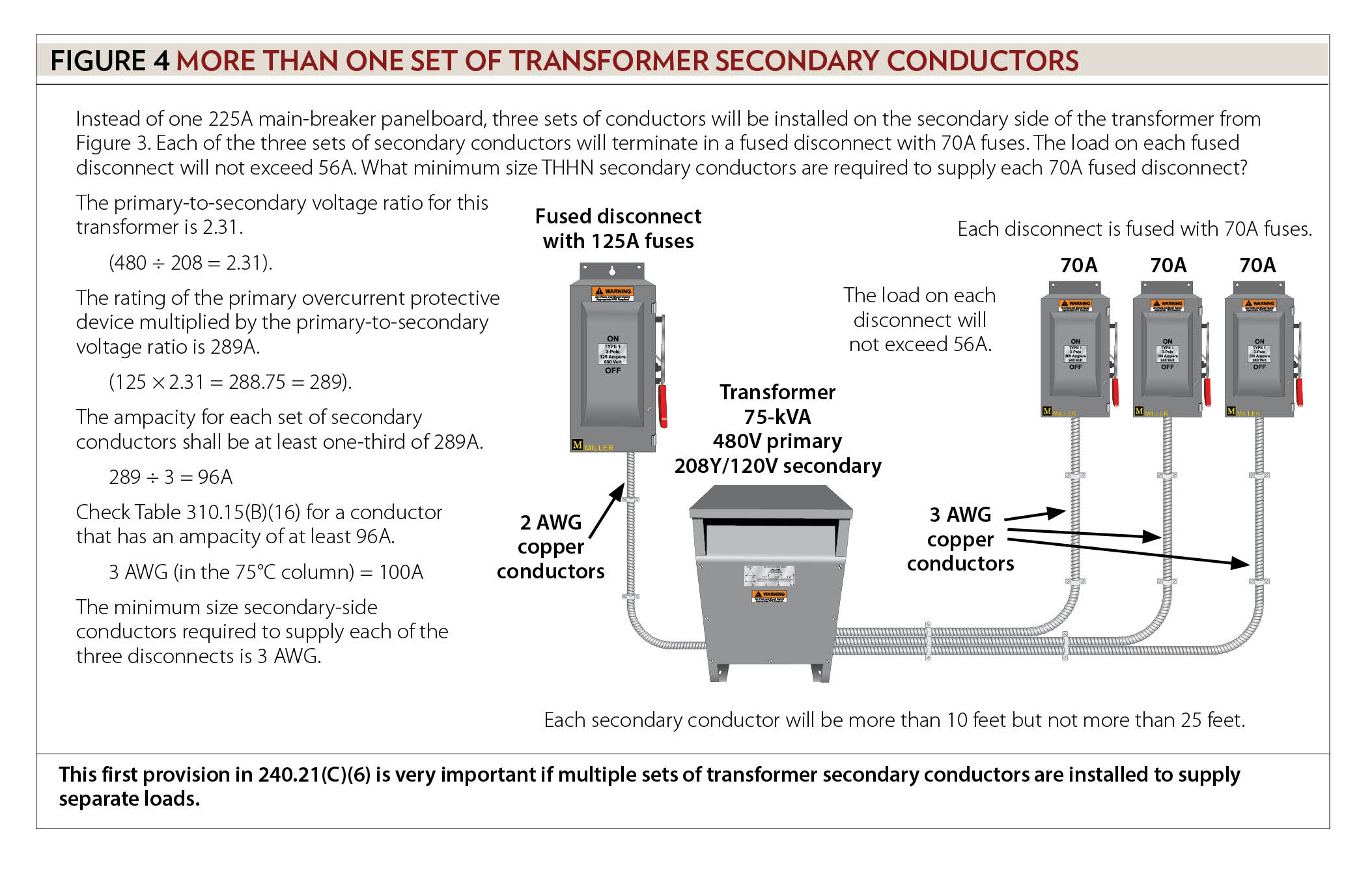 CIF4_3 sizing conductors, part xxxvi ec mag 25 kva transformer wiring diagram at panicattacktreatment.co