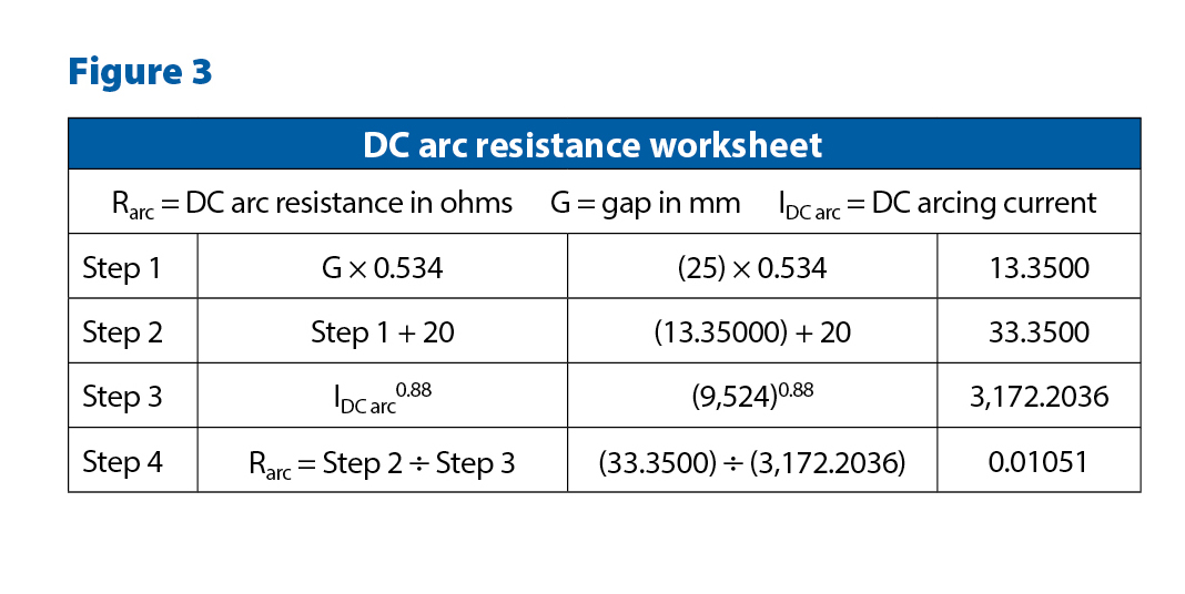 Know Your Arc DC arc flash calculations – Electrical Load Calculation Worksheet