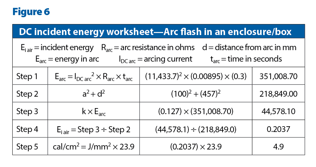 know your arc dc arc flash calculations ec mag With arc flash calculator
