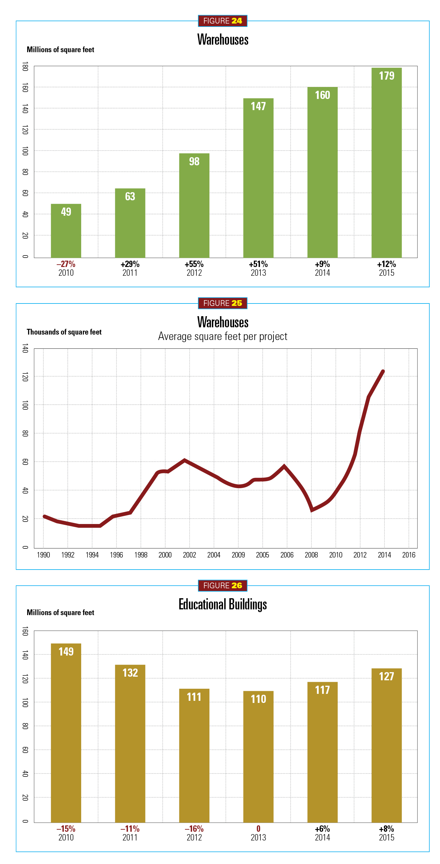 Infographic: 2015 Canadian Agricultural Outlook Highlights ...